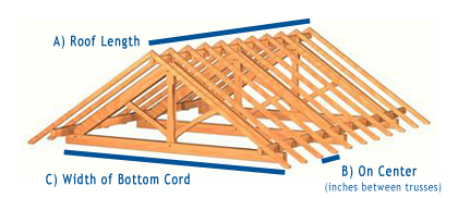 Pdf diy wood truss plans download wood projects on for Wood roof trusses prices