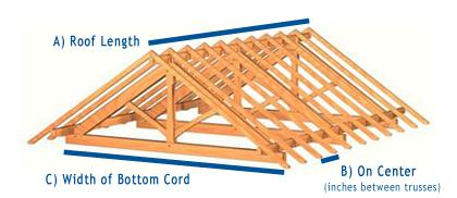 Diy Shed Roof Truss Design Best Image Voixmag Com
